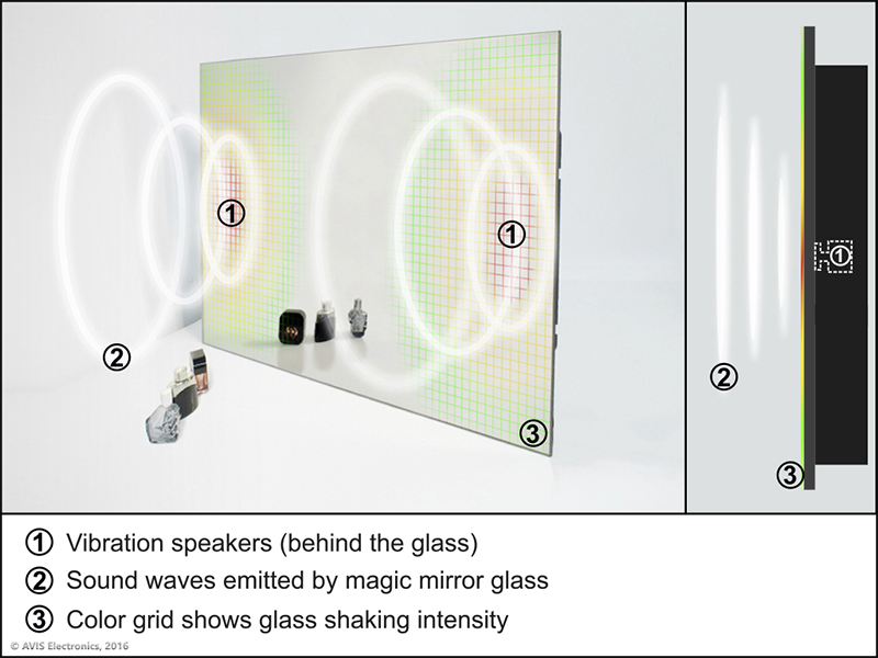 Vibration speakers – what is this and how do we make it in our